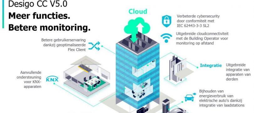 Siemens bevordert digitale gebouwtransformatie met nieuwe versie Desigo CC